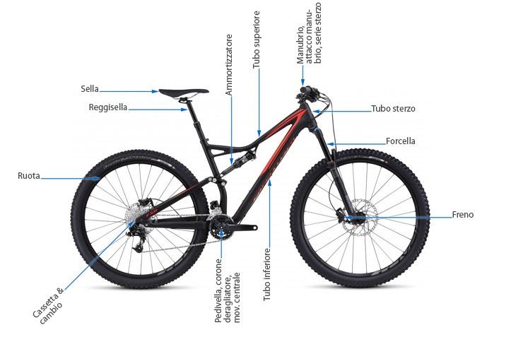 come è fatta la bici componenti mtb