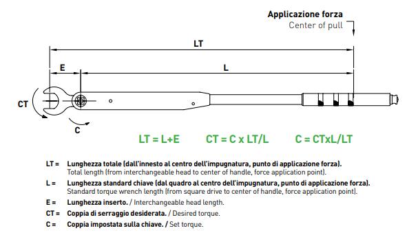 coppia di serraggio Nm MTB chiave dinamometrica