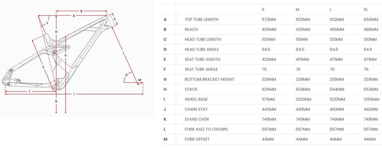 Eminent Cycles Onset Pro sardabike mtb geometrie
